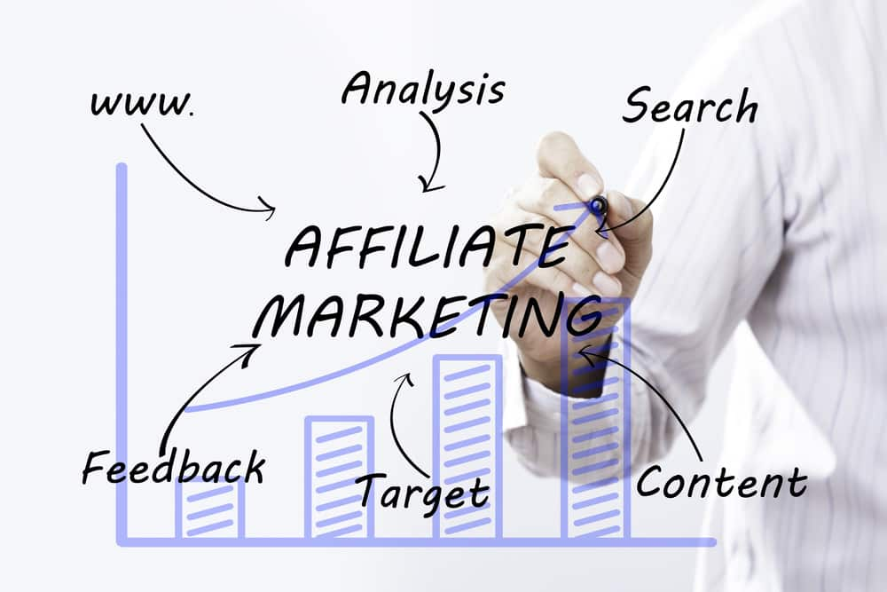 The 6 Most Common Causes of Affiliate Program Failures